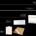 マルチエアコンは1台の室外機で2台~5台までの室内機と接続できる!