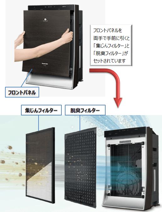 10年ぶりに使う加湿空気清浄機のお手入れ方法