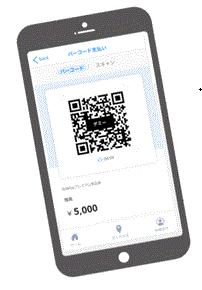 デジタル型の松戸市プレミアム付き商品券